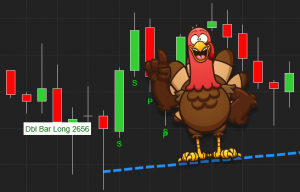 Thanksgiving Trading Hours