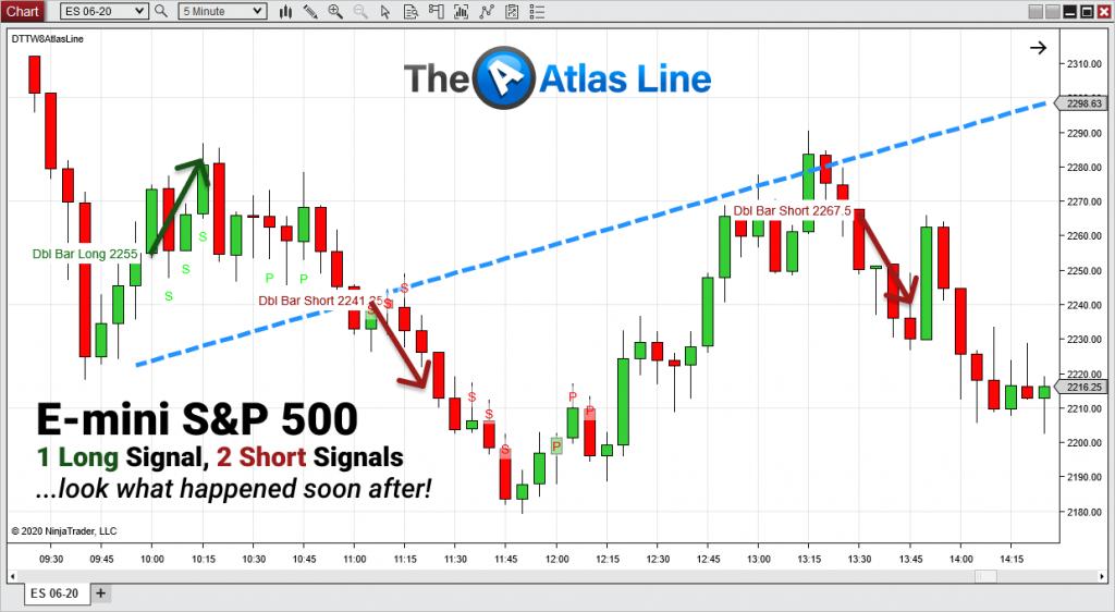 Atlas Line Signals